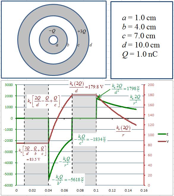 Nissan Xstorage In Pictures additionally Fig1 additionally  also 9e4s5 additionally Index. on energy storage